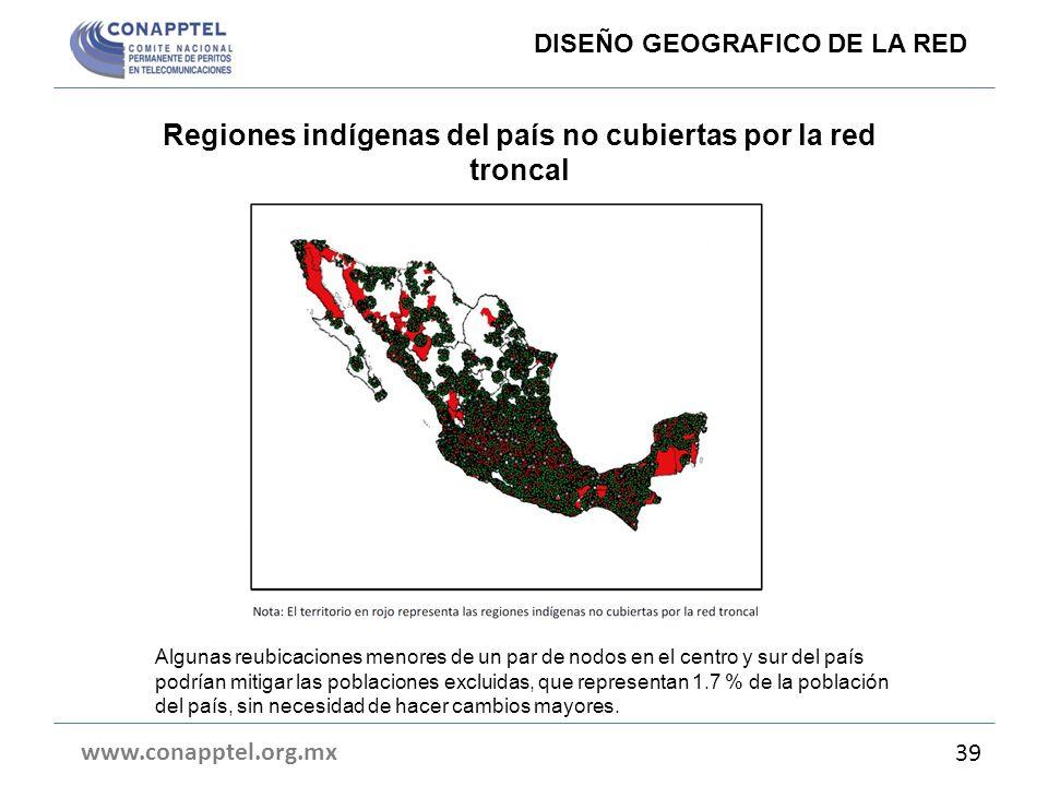 Regiones indígenas del país no cubiertas por la red troncal