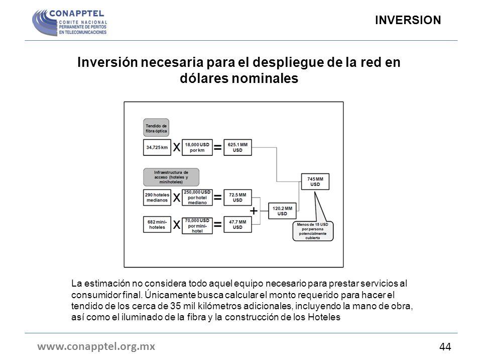 Inversión necesaria para el despliegue de la red en dólares nominales