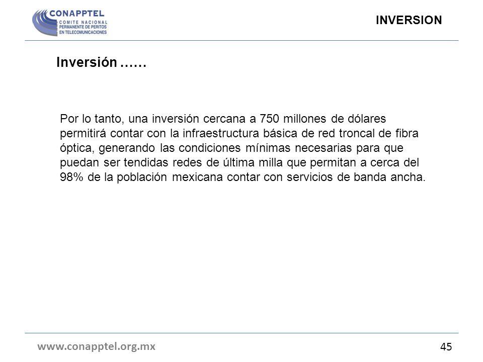 Inversión …… INVERSION