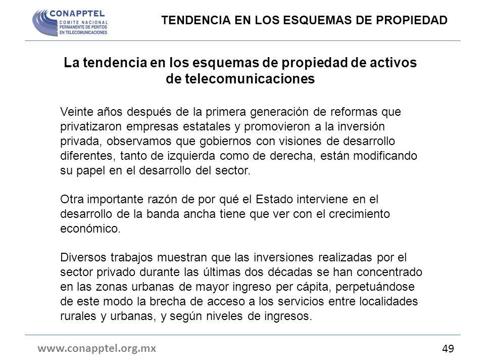 TENDENCIA EN LOS ESQUEMAS DE PROPIEDAD