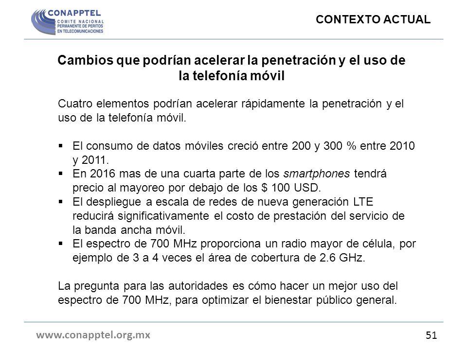 CONTEXTO ACTUAL Cambios que podrían acelerar la penetración y el uso de la telefonía móvil.