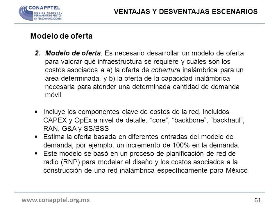 Modelo de oferta VENTAJAS Y DESVENTAJAS ESCENARIOS