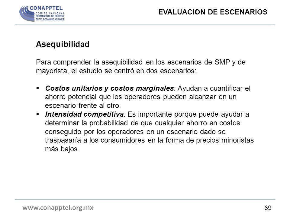 Asequibilidad EVALUACION DE ESCENARIOS