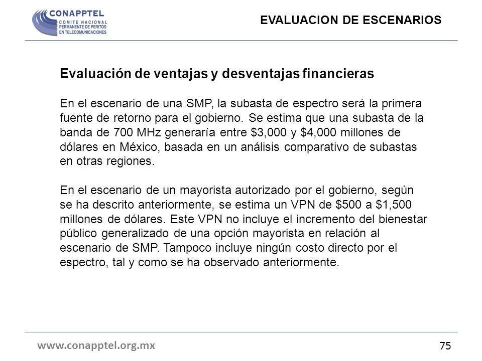 Evaluación de ventajas y desventajas financieras