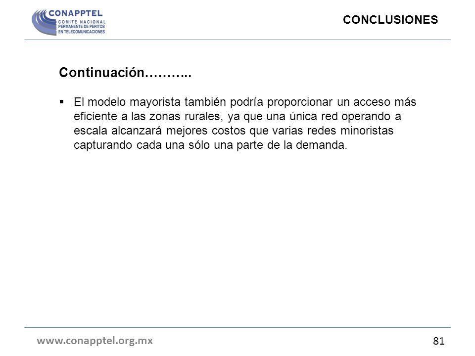 Continuación……….. CONCLUSIONES