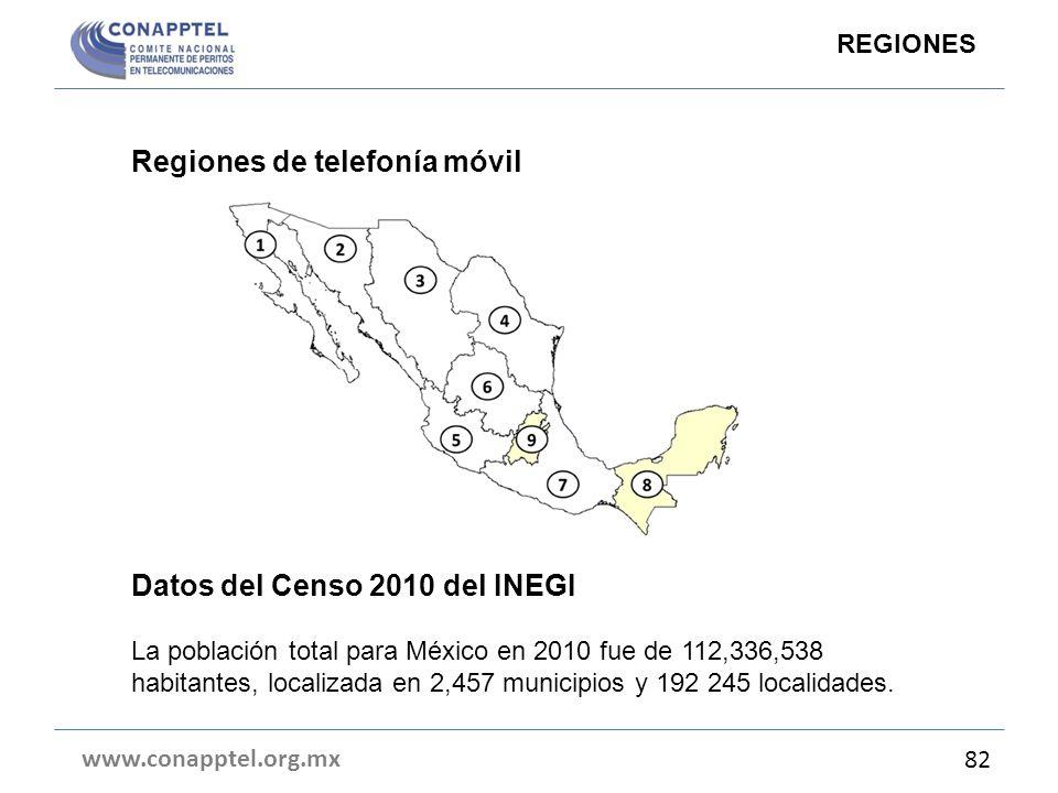 Regiones de telefonía móvil