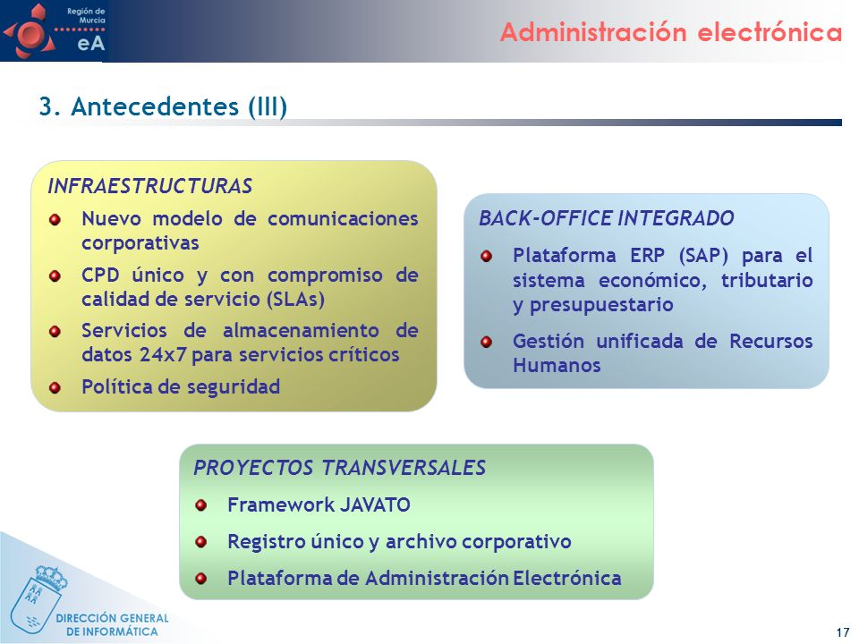 3. Antecedentes (III) INFRAESTRUCTURAS BACK-OFFICE INTEGRADO