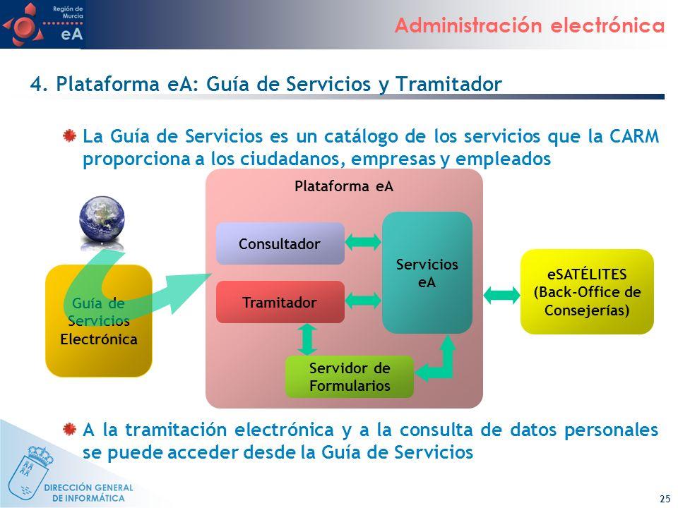 4. Plataforma eA: Guía de Servicios y Tramitador