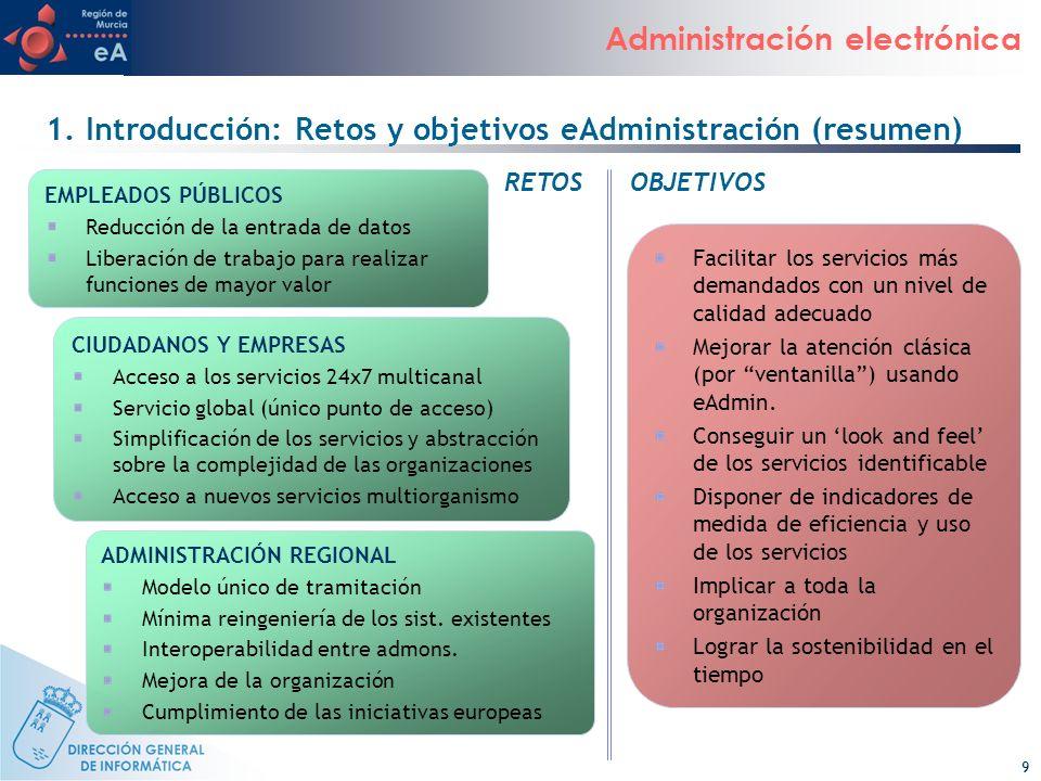 1. Introducción: Retos y objetivos eAdministración (resumen)