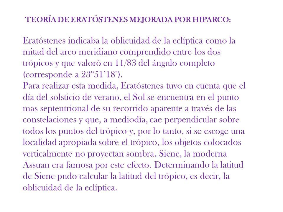 TEORÍA DE ERATÓSTENES MEJORADA POR HIPARCO: