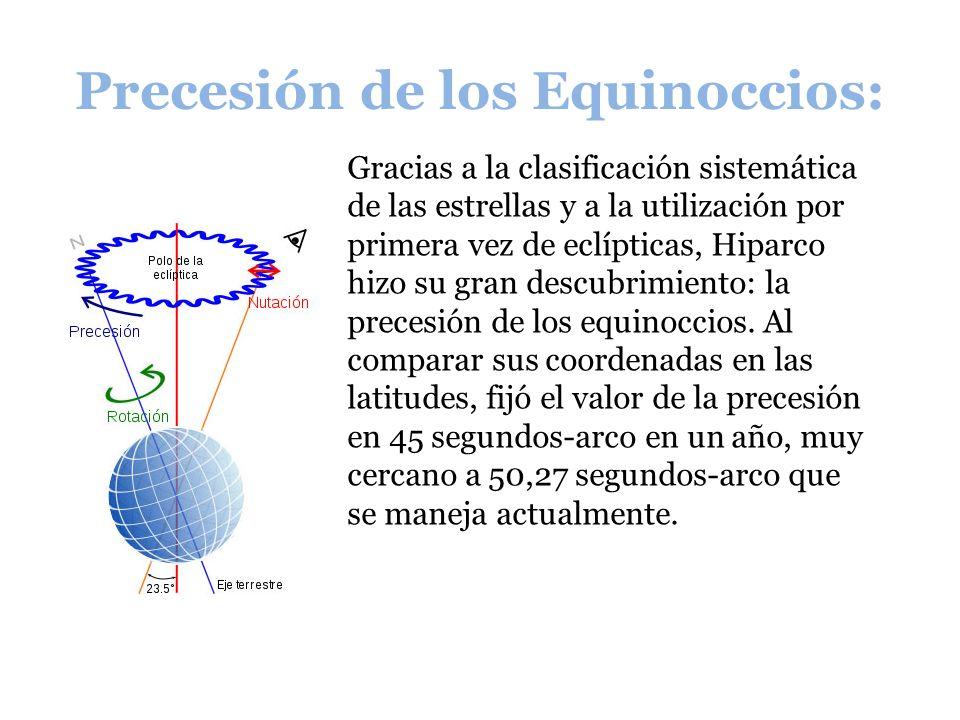 Precesión de los Equinoccios:
