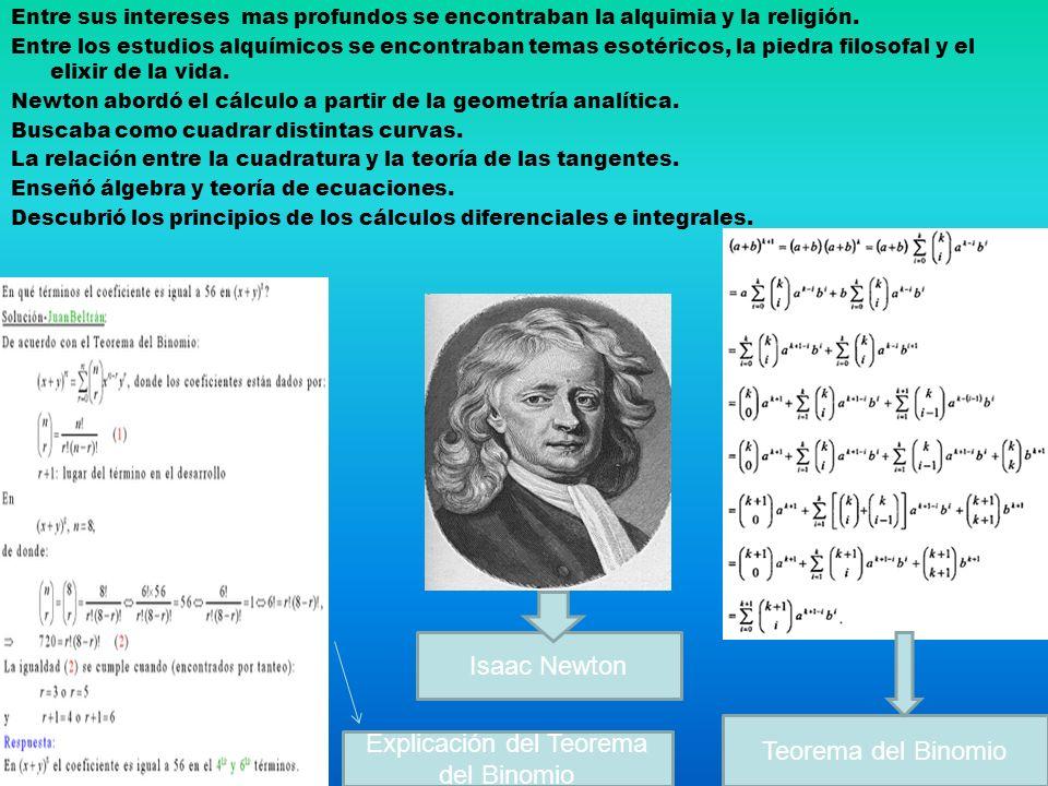 Explicación del Teorema del Binomio