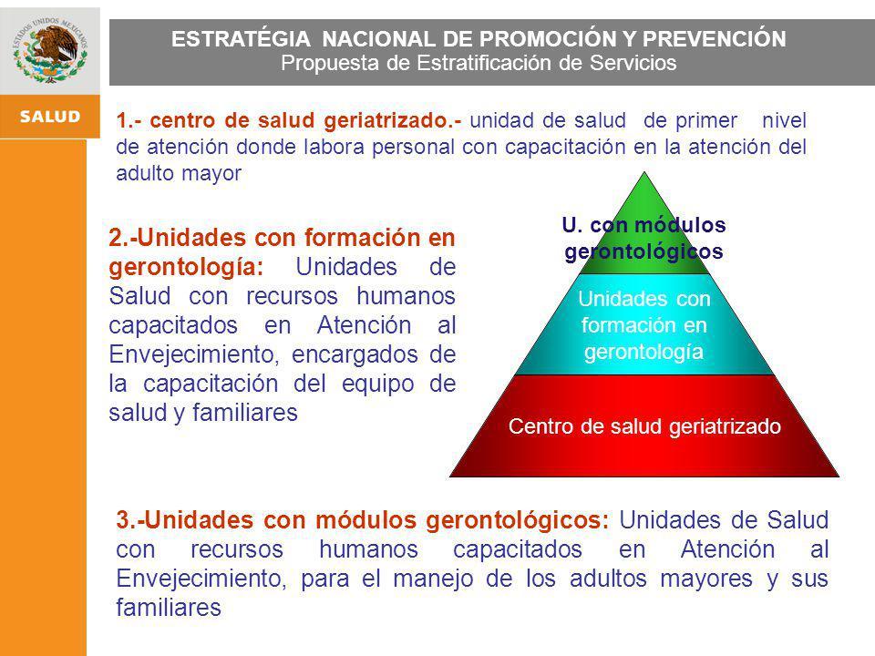 ESTRATÉGIA NACIONAL DE PROMOCIÓN Y PREVENCIÓN