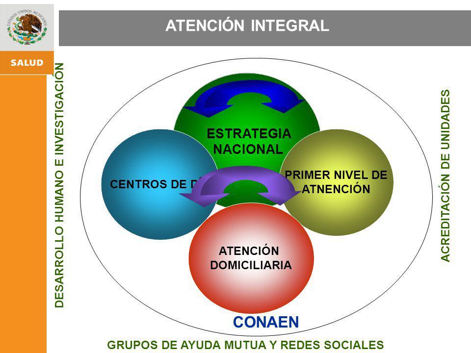 ATENCIÓN INTEGRAL CONAEN