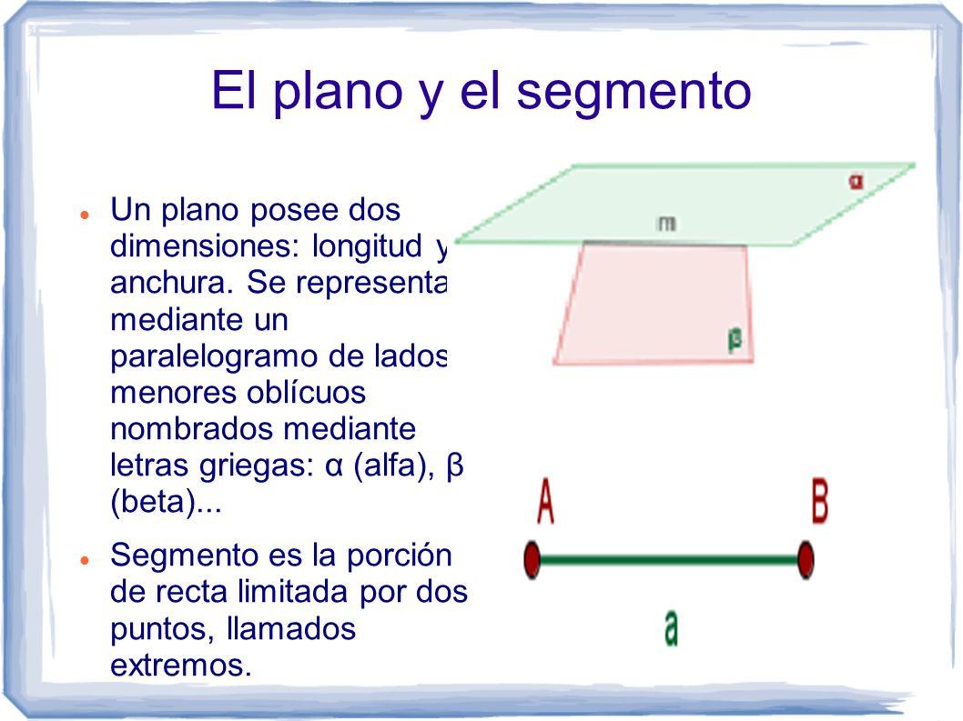 El plano y el segmento