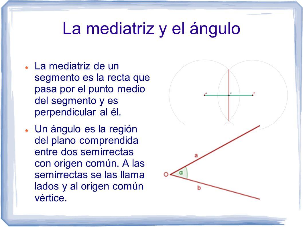 La mediatriz y el ángulo