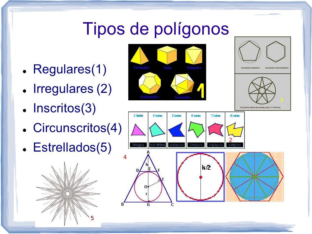 Tipos de polígonos Regulares(1) Irregulares (2) Inscritos(3)