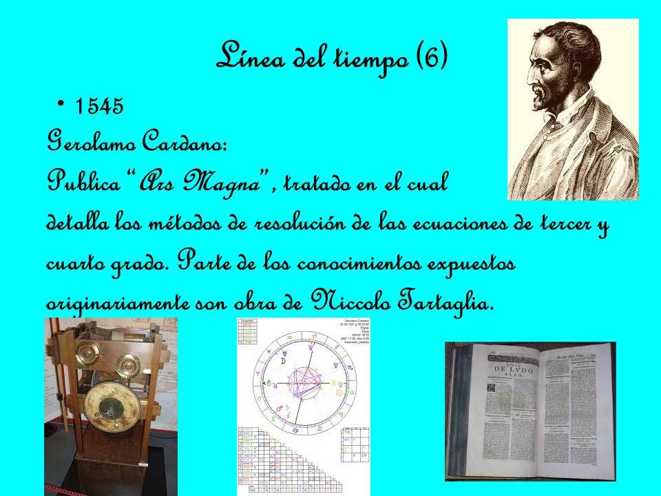 Línea del tiempo (6) 1545 Gerolamo Cardano: