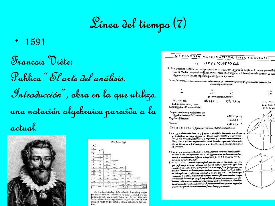 Línea del tiempo (7) 1591 Francois Viète:
