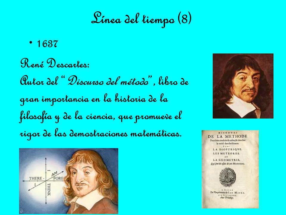 Línea del tiempo (8) 1637 René Descartes: