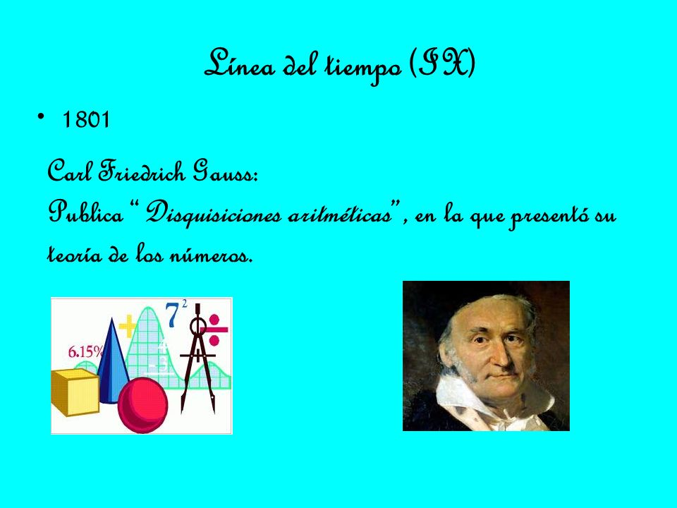 Línea del tiempo (IX) 1801 Carl Friedrich Gauss: