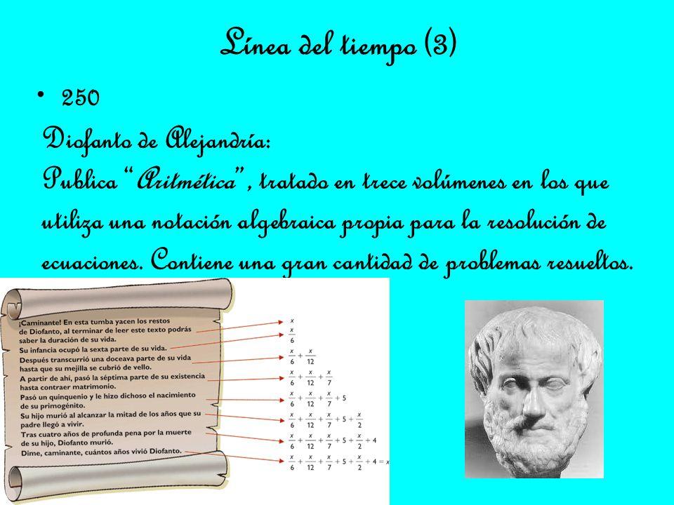 Línea del tiempo (3) 250 Diofanto de Alejandría: