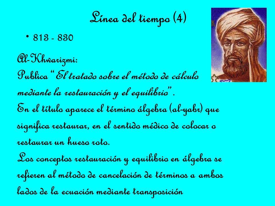 Línea del tiempo (4) 813 - 830 Al-Khwarizmi: