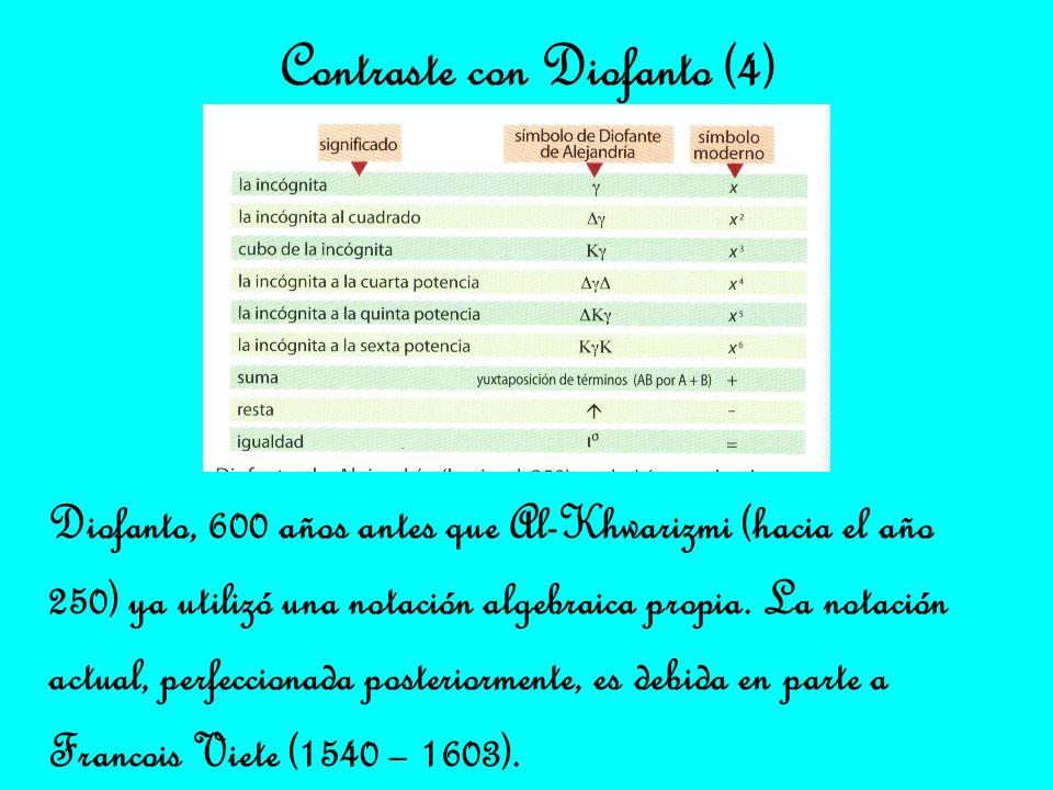 Contraste con Diofanto (4)