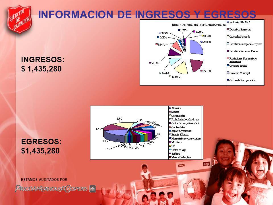 INFORMACION DE INGRESOS Y EGRESOS