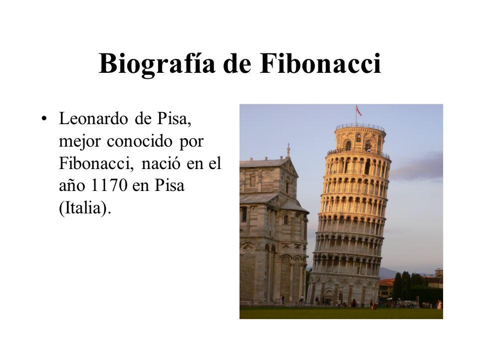 Biografía de Fibonacci