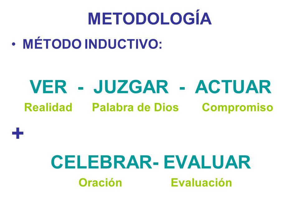 + VER - JUZGAR - ACTUAR CELEBRAR- EVALUAR METODOLOGÍA
