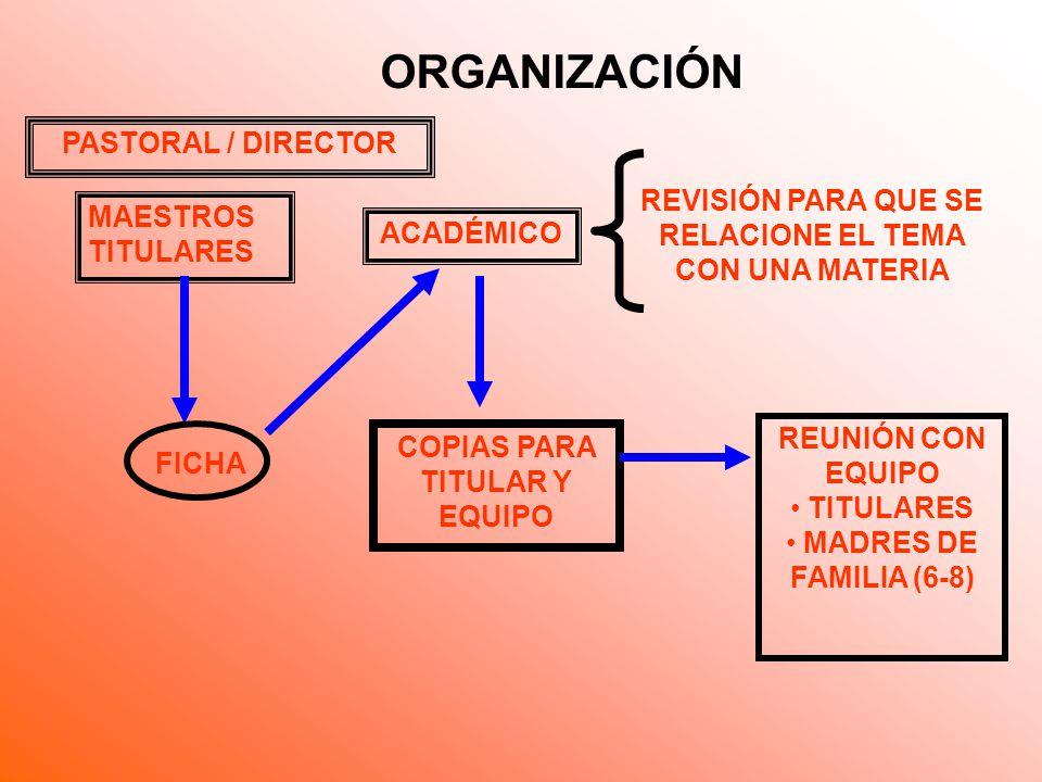 ORGANIZACIÓN PASTORAL / DIRECTOR