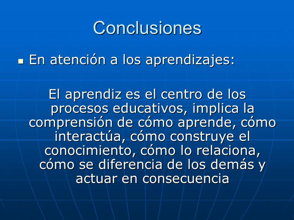 Conclusiones En atención a los aprendizajes: