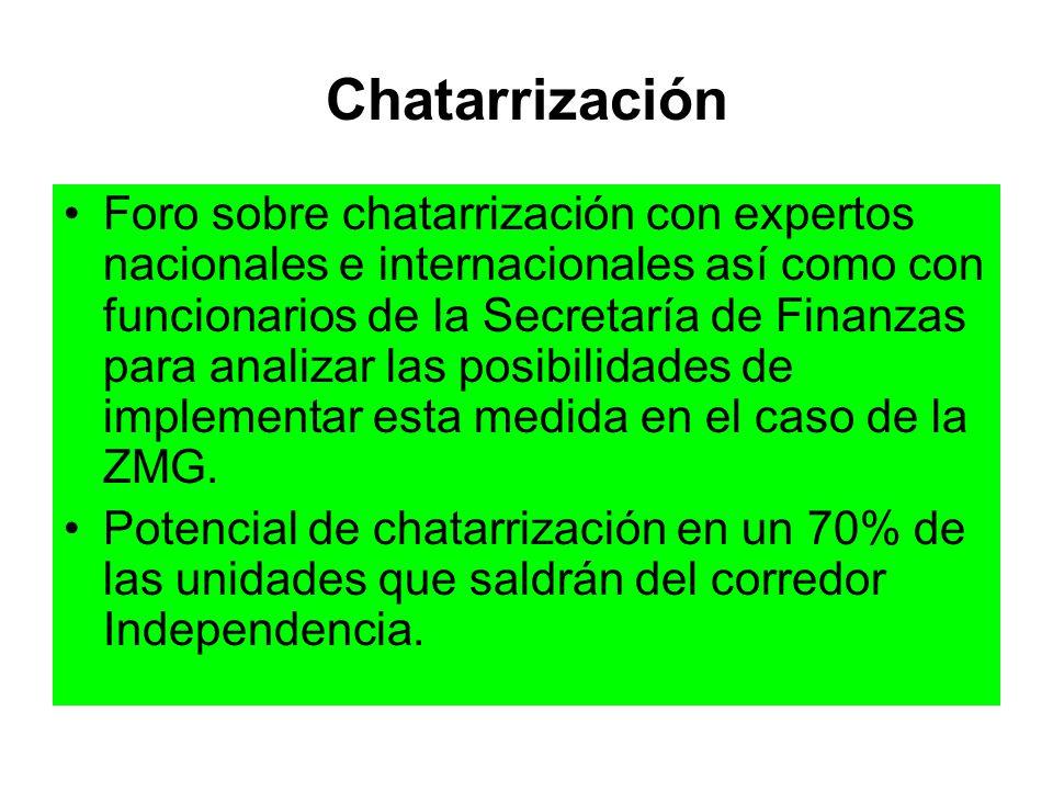 Chatarrización