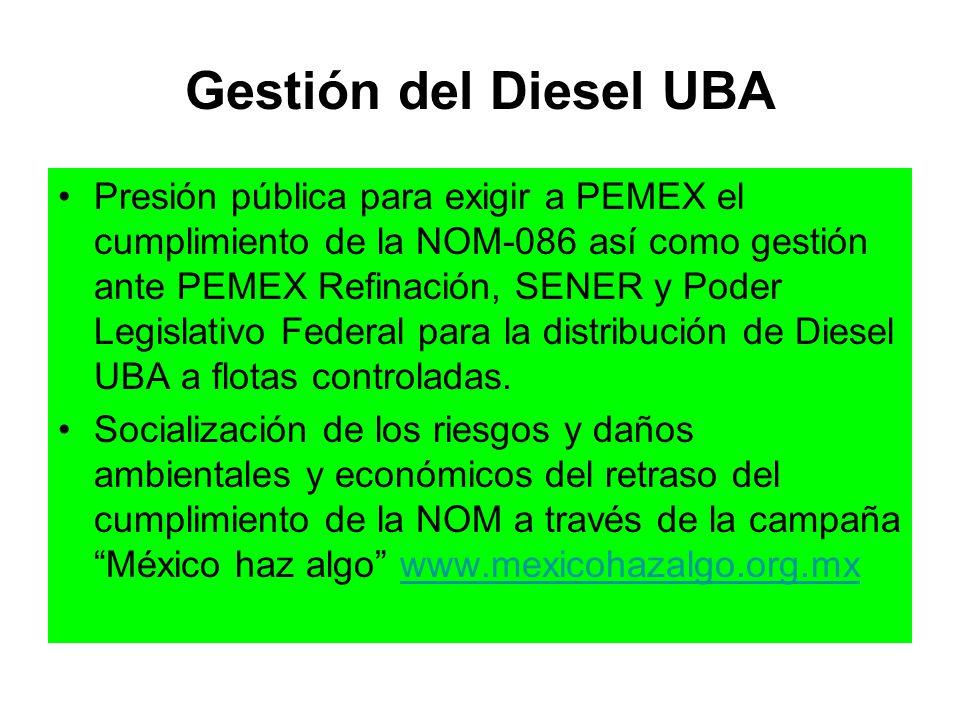 Gestión del Diesel UBA