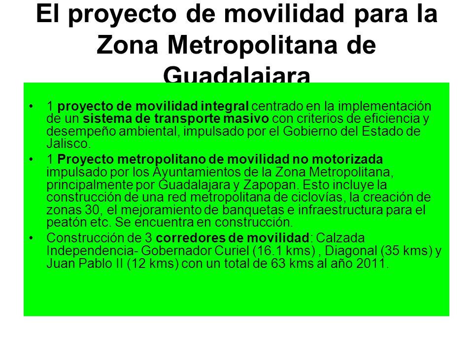 El proyecto de movilidad para la Zona Metropolitana de Guadalajara