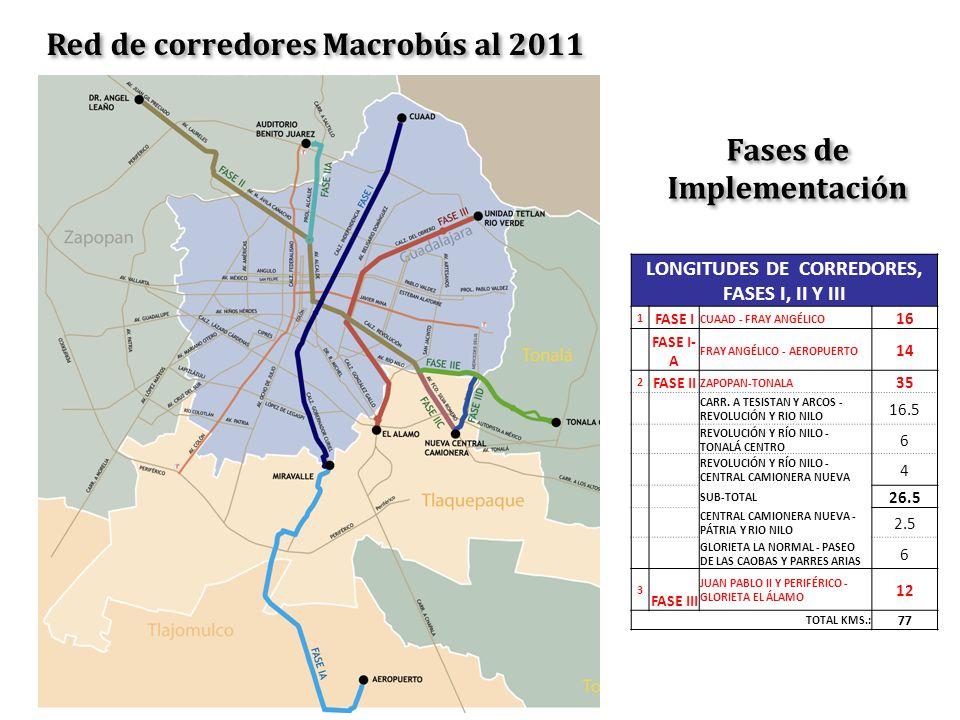 Red de corredores Macrobús al 2011 Fases de Implementación