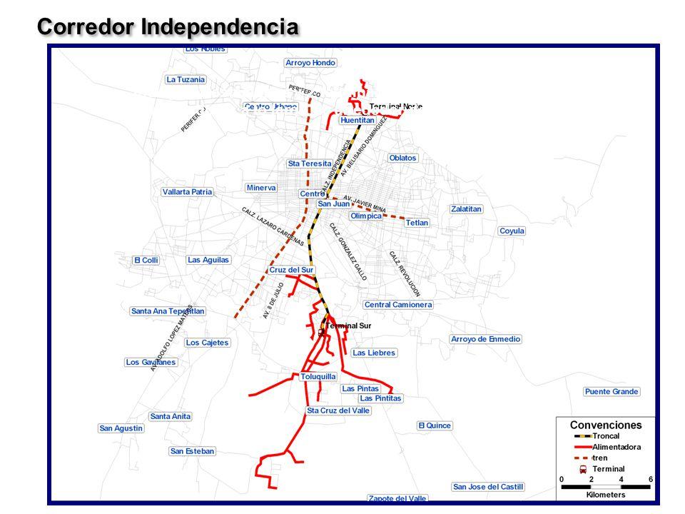 Corredor Independencia