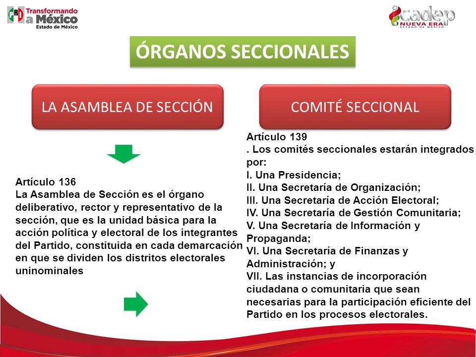 ÓRGANOS SECCIONALES LA ASAMBLEA DE SECCIÓN COMITÉ SECCIONAL