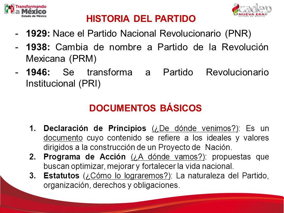 HISTORIA DEL PARTIDO DOCUMENTOS BÁSICOS