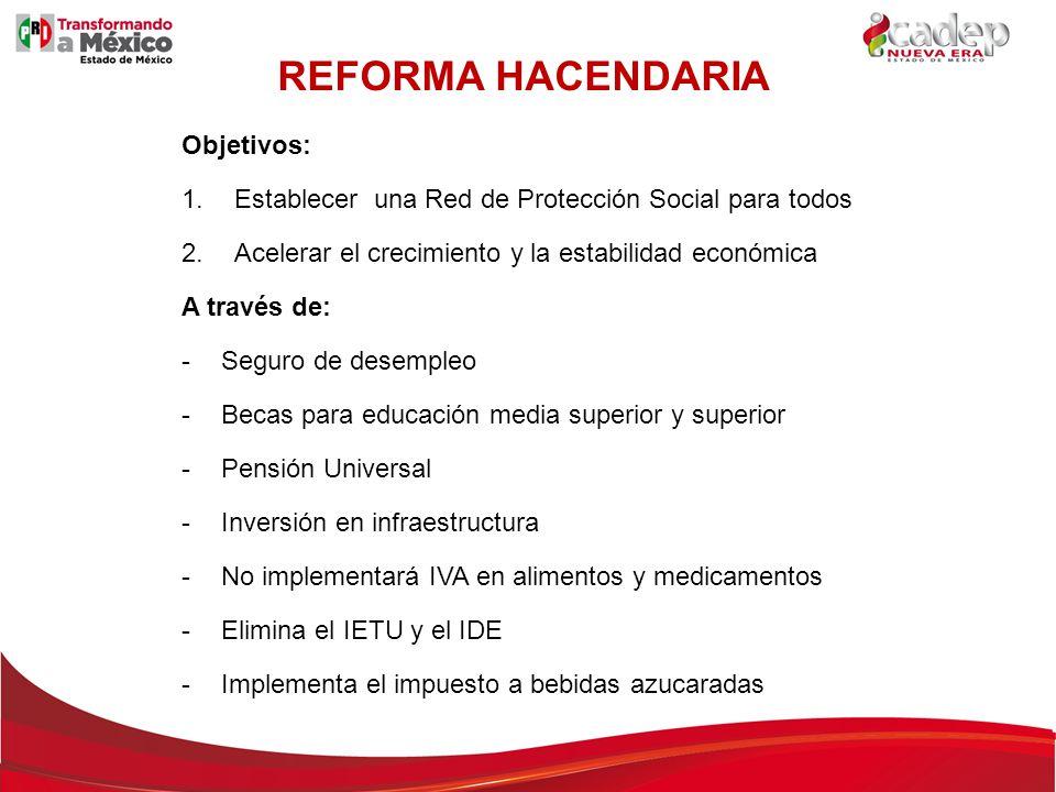 REFORMA HACENDARIA Objetivos: