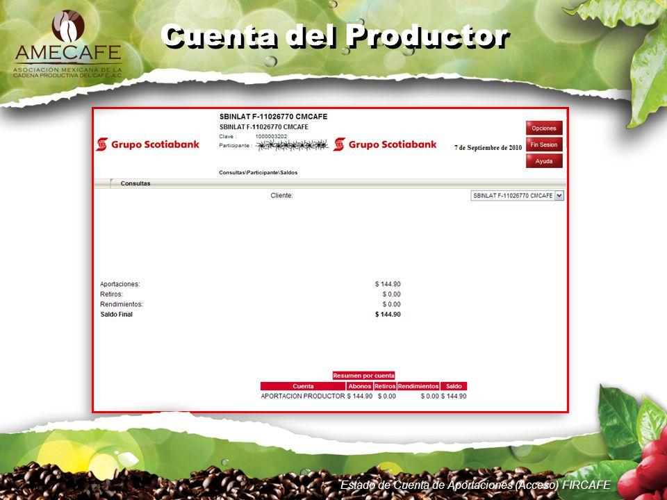 Cuenta del Productor Estado de Cuenta de Aportaciones (Acceso) FIRCAFE