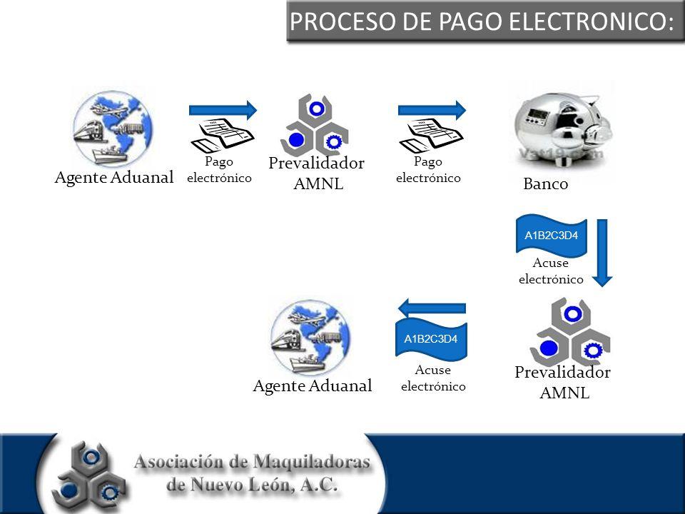 PROCESO DE PAGO ELECTRONICO: