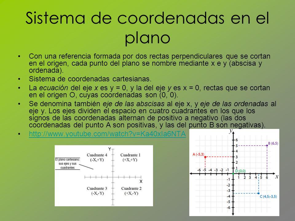 Sistema de coordenadas en el plano
