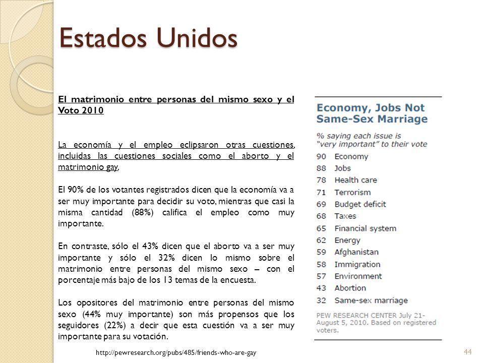 Estados Unidos El matrimonio entre personas del mismo sexo y el Voto 2010.
