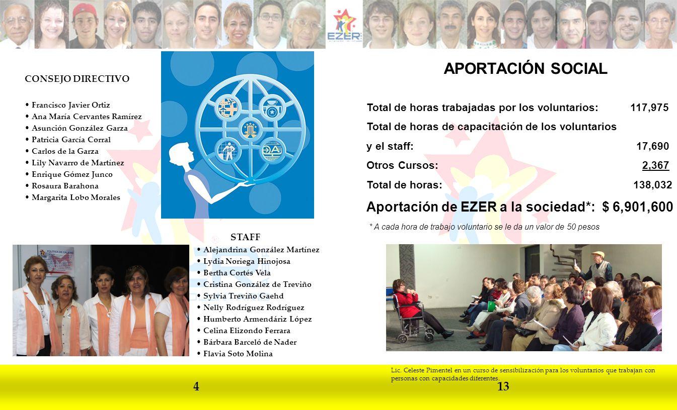 APORTACIÓN SOCIAL Aportación de EZER a la sociedad*: $ 6,901,600 4 13