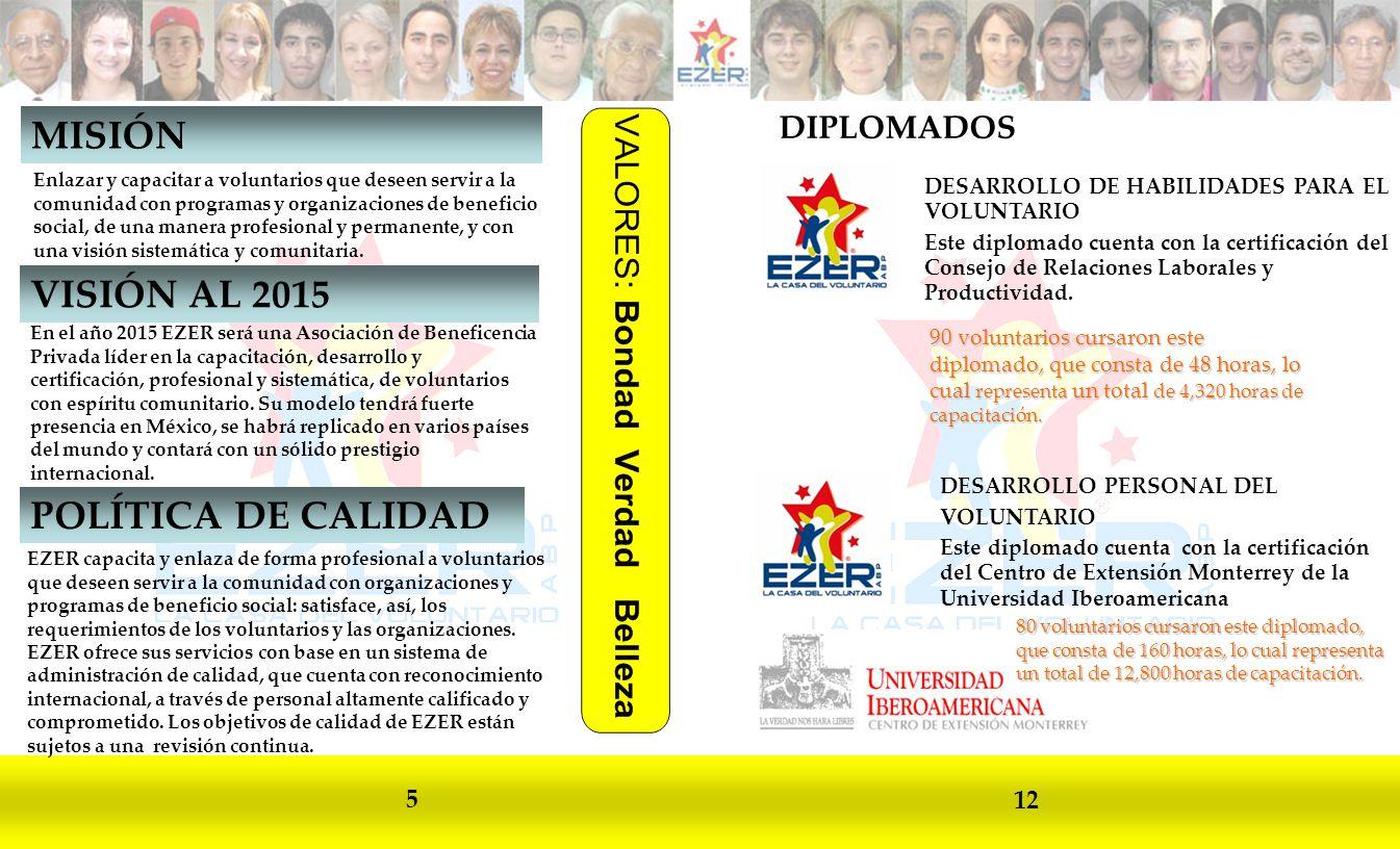 MISIÓN VISIÓN AL 2015 POLÍTICA DE CALIDAD DIPLOMADOS 5 12