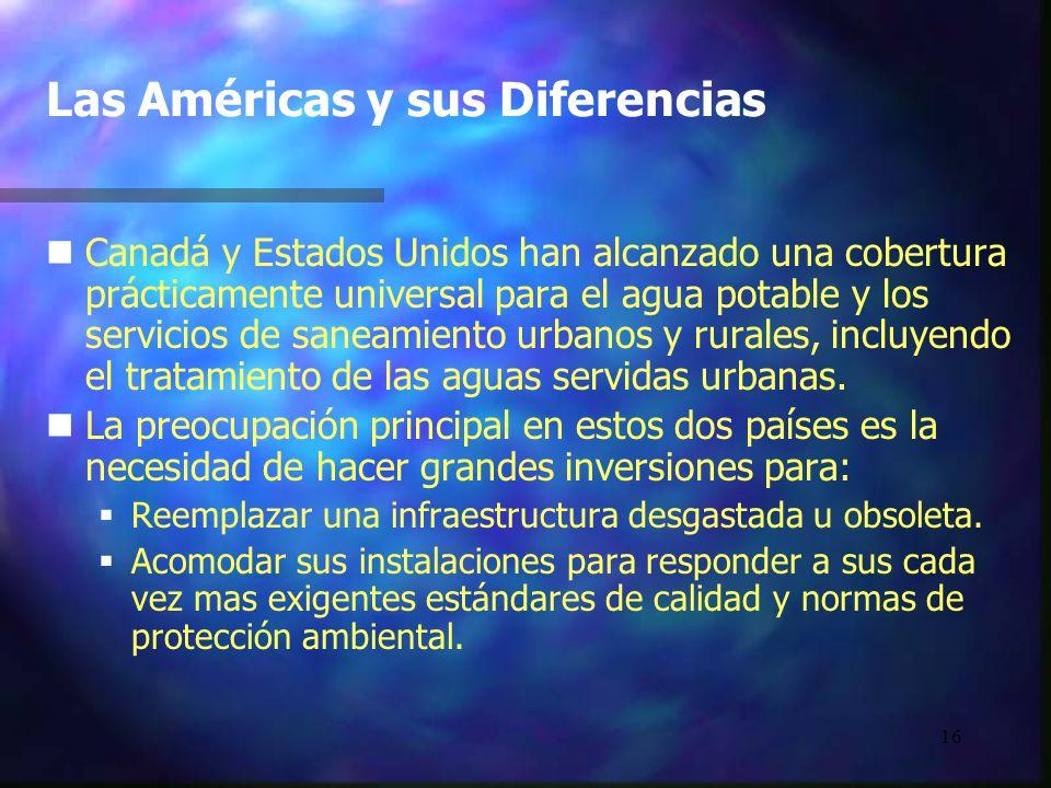 Las Américas y sus Diferencias