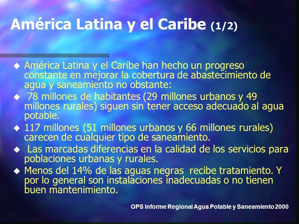 América Latina y el Caribe (1/2)