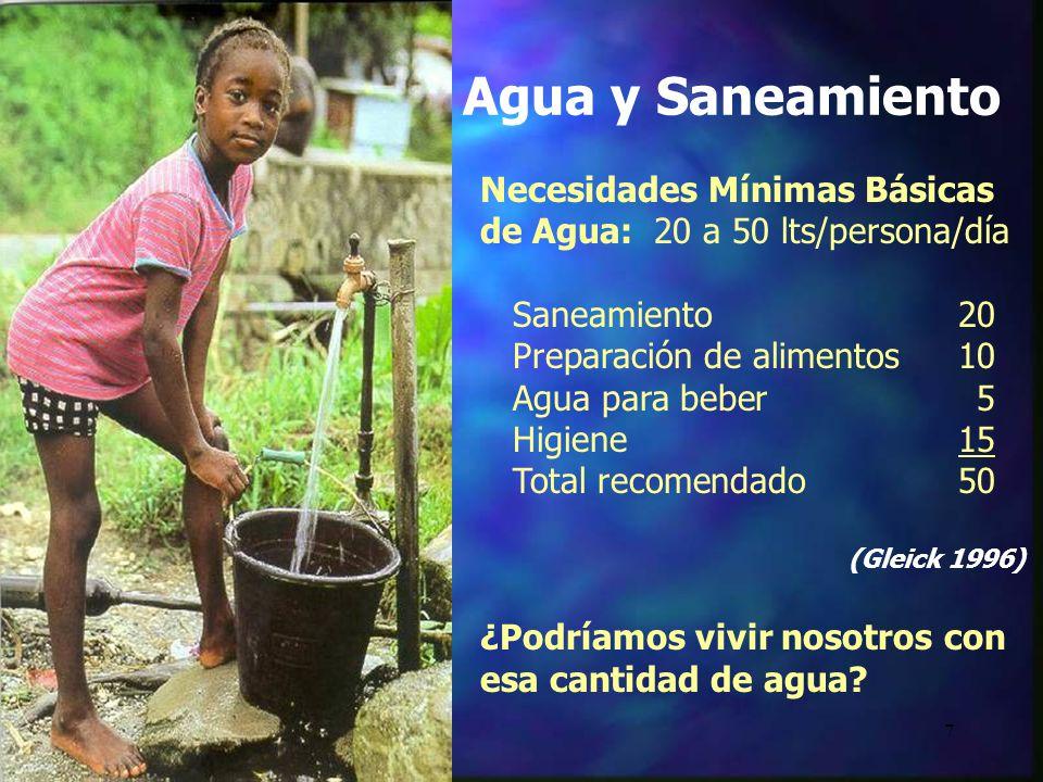 Agua y Saneamiento Necesidades Mínimas Básicas de Agua: 20 a 50 lts/persona/día. Saneamiento 20.